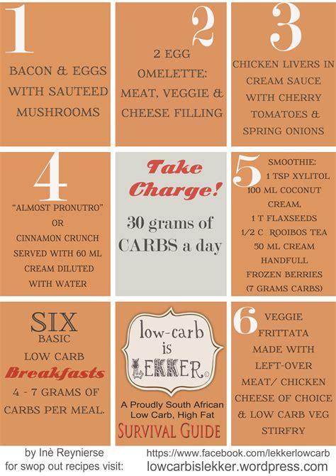 atkins diet questions picture 11