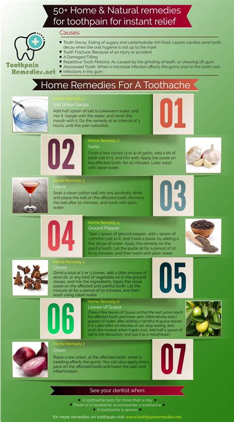 toothache pain relief picture 5