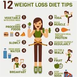tips to weight loss without dieting picture 1