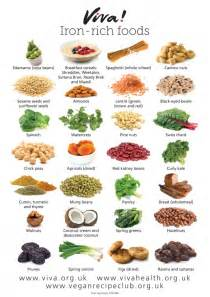 diet charts picture 2