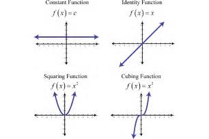 functions picture 3