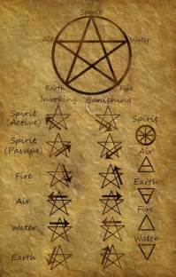 the wiccan way herbs and meaning picture 6