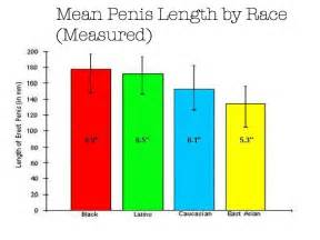 penis size and aging picture 6