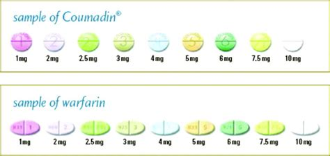 coumadin diet picture 3