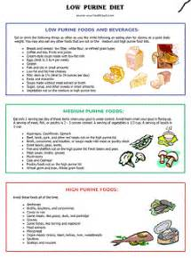 diet for uric acid picture 18