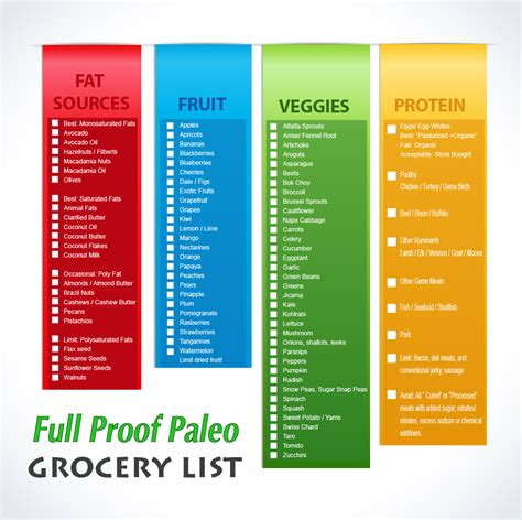 free diet plans with shopping list picture 7