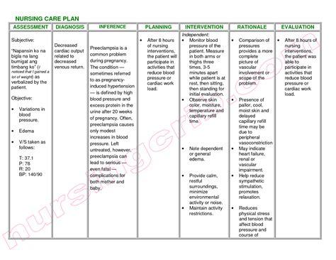 nanda nursing care plans on hystrectomy picture 3