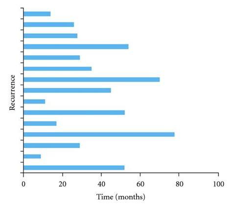 dr toni choueiri bladder cancer picture 5
