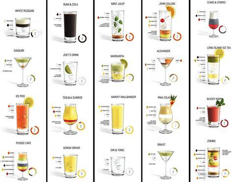 dangerous diet drink ingredient picture 13
