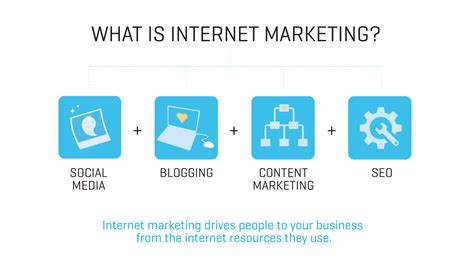 how to market my online business 2014 picture 8