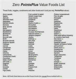 diet points picture 10
