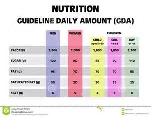 ada diet average daily allowance picture 9