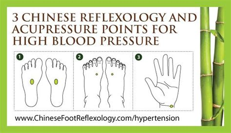 Asian medical cures to high blood pressure picture 19