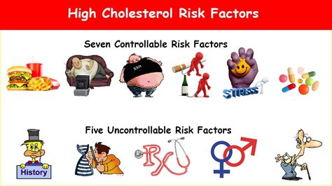High cholesterol statistics picture 3