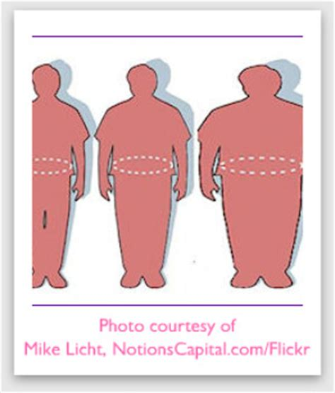 weight loss by the numbers picture 6
