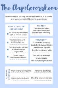 can oregono cure chlamydia ? picture 7