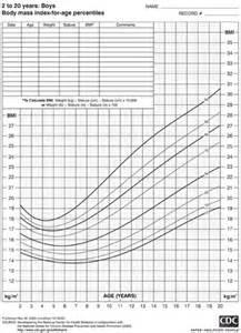calculator penis enlargement picture 17