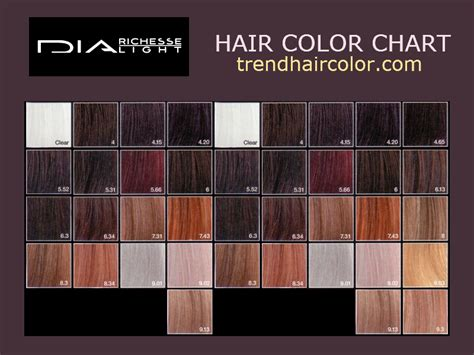 what shade to use after using hair color picture 5