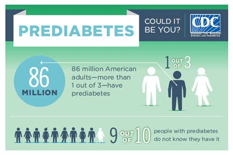 american diabetic association picture 2