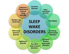 sleep disorders picture 7