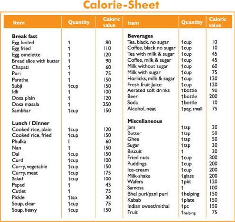 calories in indian snacks fulwadi picture 10