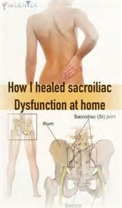 herbal supplements for sacroiliac joint pain picture 5