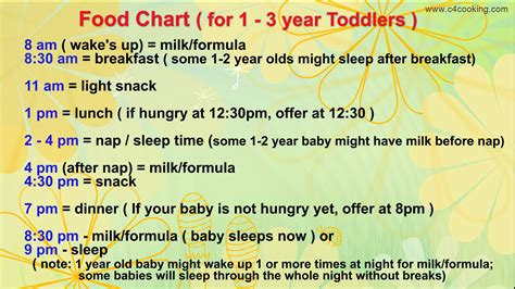 sleep schedule for a one year old picture 9