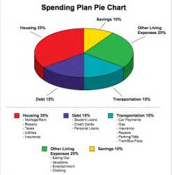 debt diet picture 1
