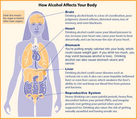 what can cleanse your body from prescription drugs picture 3