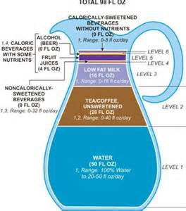 Hydration blood pressure picture 11