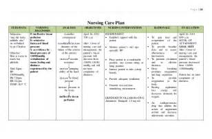 sample care plan for skin integrity picture 11