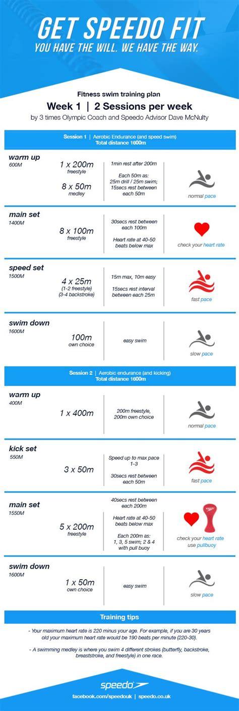 weight loss swim program fins picture 13