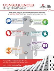 controling high blood pressure picture 2