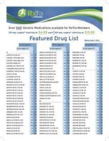 list of generic prescription medication for 4 dollars heb pharmacy picture 7