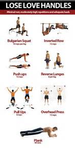 mens health workouts for fat burning picture 6