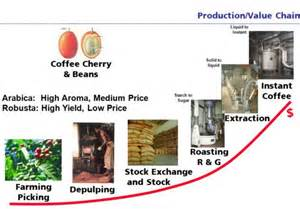 green coffee bean extract 50 picture 6