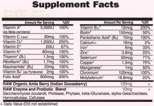 ingredients of conzace multivitamins for women picture 6