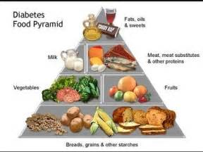 diabetic free foods picture 10