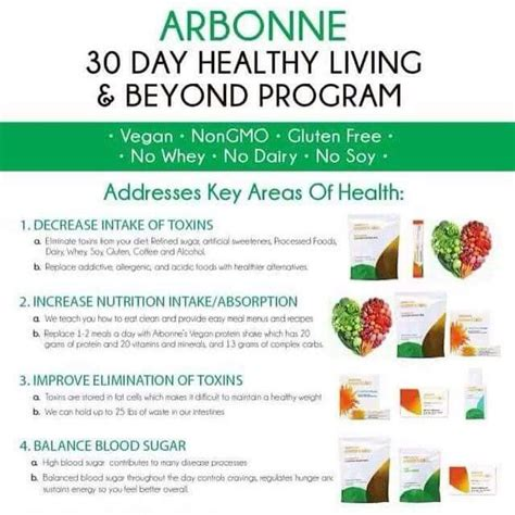 30-day cleanse arbonne reviews picture 10