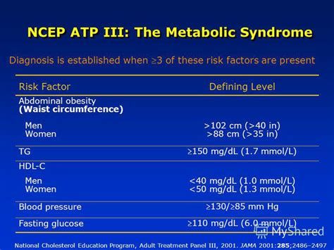 Ncep cholesterol picture 10