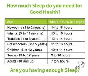 how long do kids need to sleep picture 10