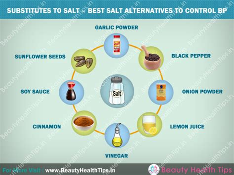 can i use salt to prevent pregnancy? picture 3