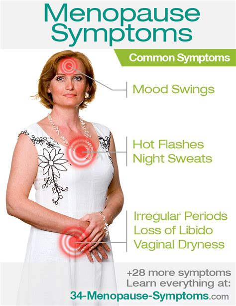 and aging menopause picture 19