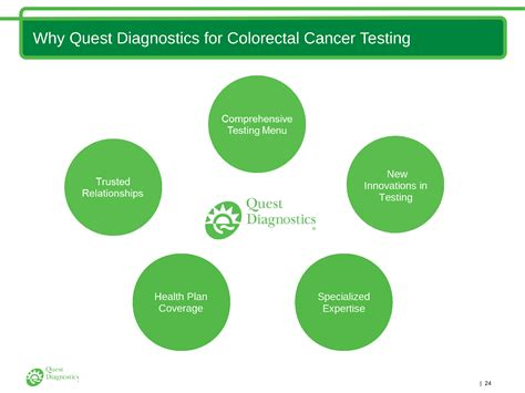 blood test for colon cancer picture 5