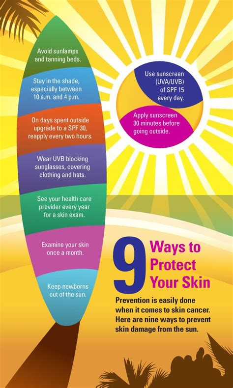skin cancer awarenewss sing picture 17