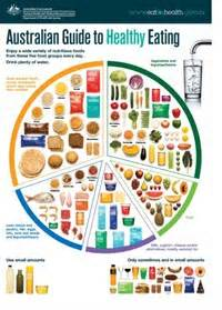 low salt and fat diet picture 11