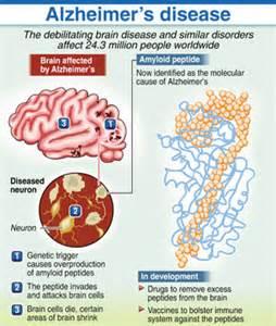 addictions aging alternative medicine beauty disease picture 11