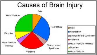 what causes vasoconstriction in head injury picture 14