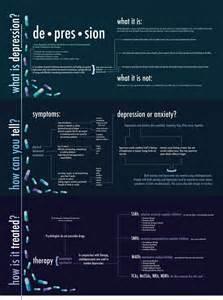 facts about depressants picture 6