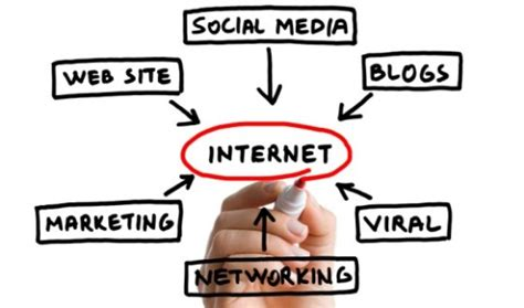 online business marketing picture 5